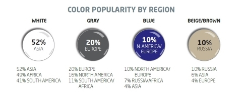 Axalta's Global Automotive Color Popularity Report by Region