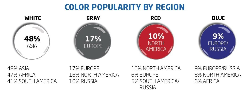 Source : Axalta 2016 Color Popularity Report